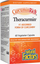 CurcuminRich® Theracurmin®  product image.